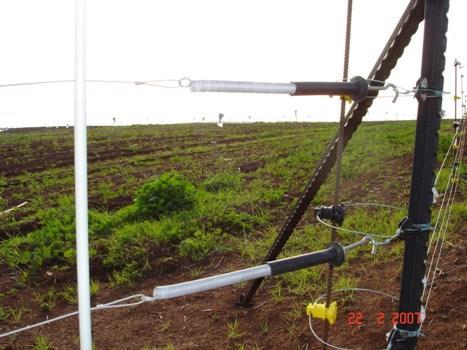 תוספות עבור גדר חשמלית